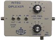 Ritec-GMPx-www